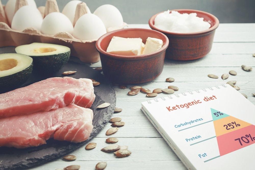 Keto: A Balanced Overview