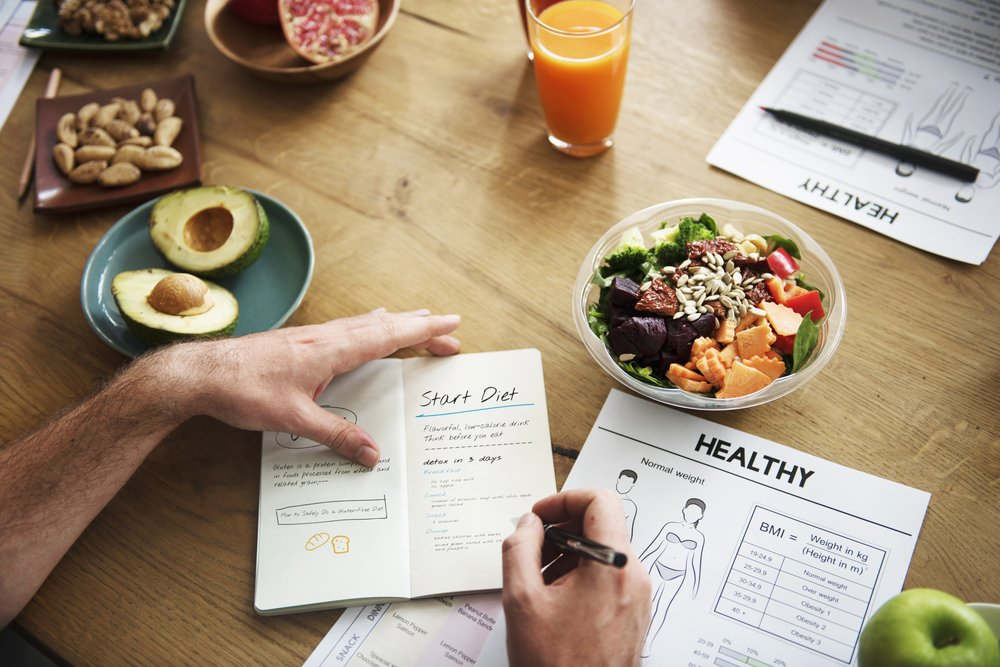 Reverse Dieting – Everything You Need To Know