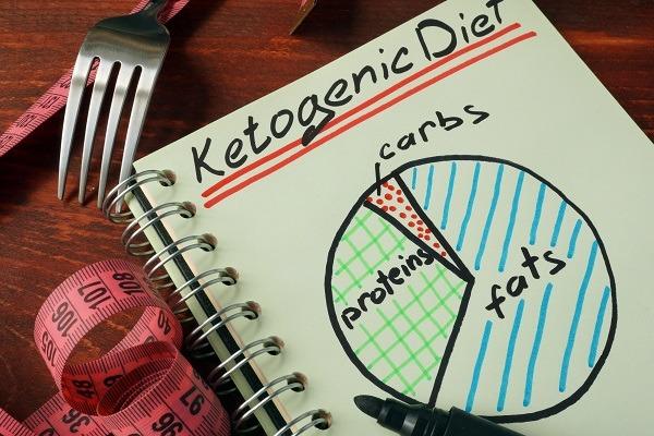 dieta cetosis polvo de proteína